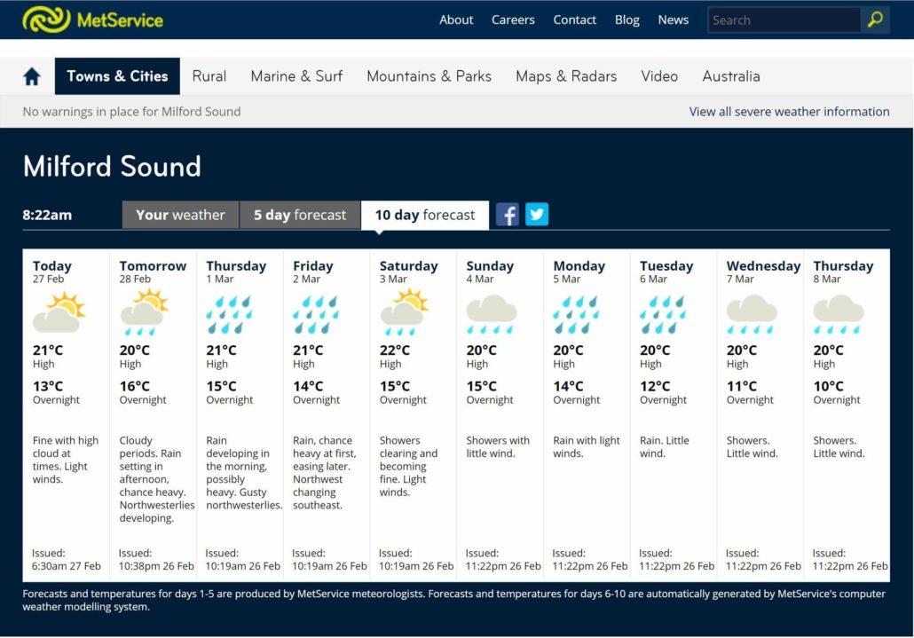 Milford Sound Weather